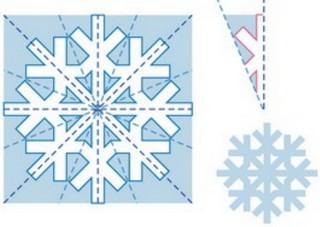 Белые снежинки из бумаги своими руками